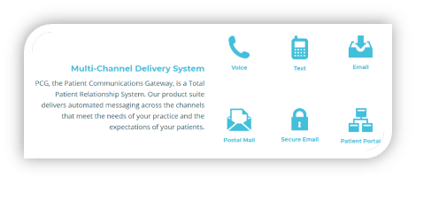 Use all the channels, including mail, for successful patient communications